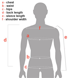 Male torso Size Chart Guide